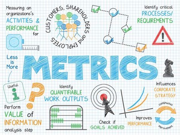 How to set the right metrics